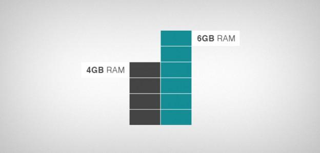 CompuRAM Maximal RAM