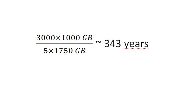 usage of formula